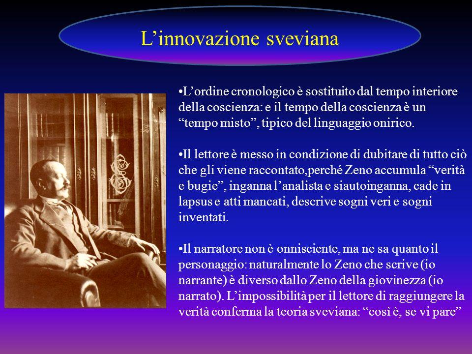 L'innovazione sveviana