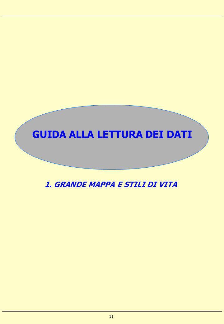 GUIDA ALLA LETTURA DEI DATI