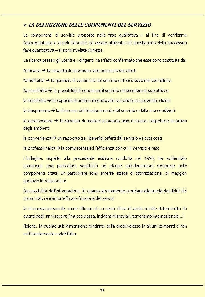 LA DEFINIZIONE DELLE COMPONENTI DEL SERVIZIO