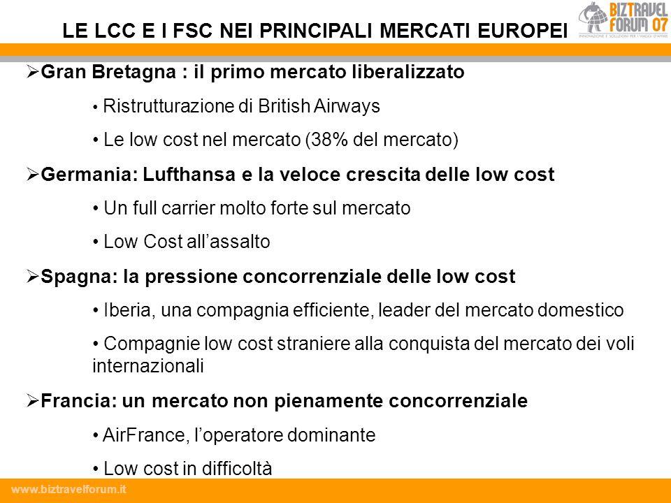 LE LCC E I FSC NEI PRINCIPALI MERCATI EUROPEI