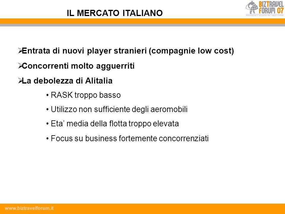 IL MERCATO ITALIANO Entrata di nuovi player stranieri (compagnie low cost) Concorrenti molto agguerriti.