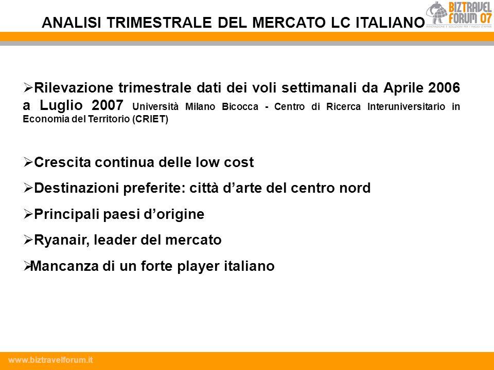 ANALISI TRIMESTRALE DEL MERCATO LC ITALIANO