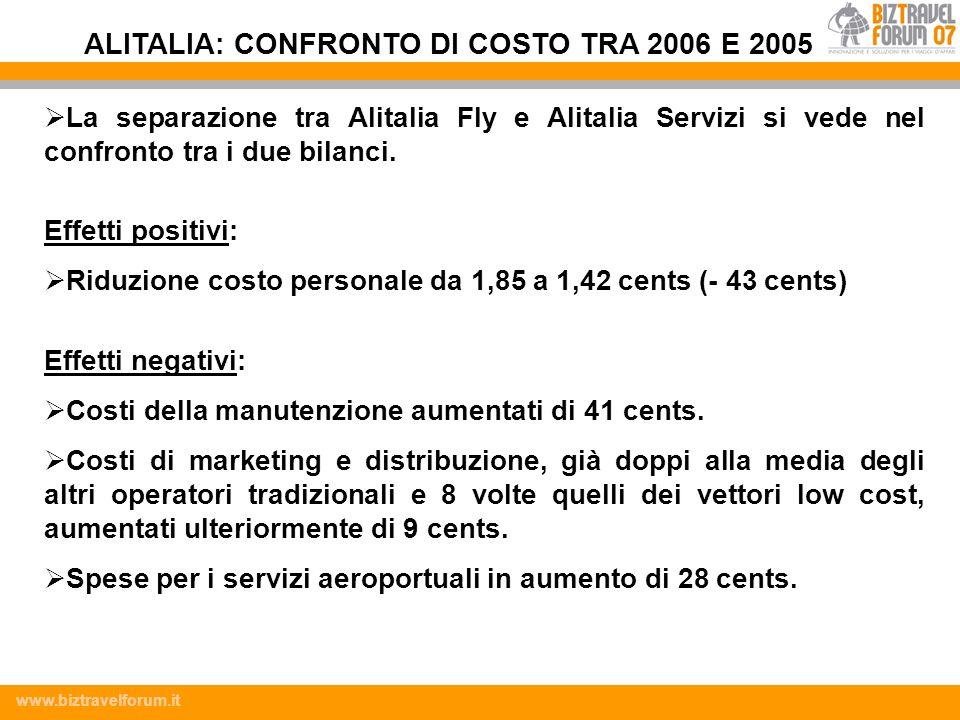 ALITALIA: CONFRONTO DI COSTO TRA 2006 E 2005