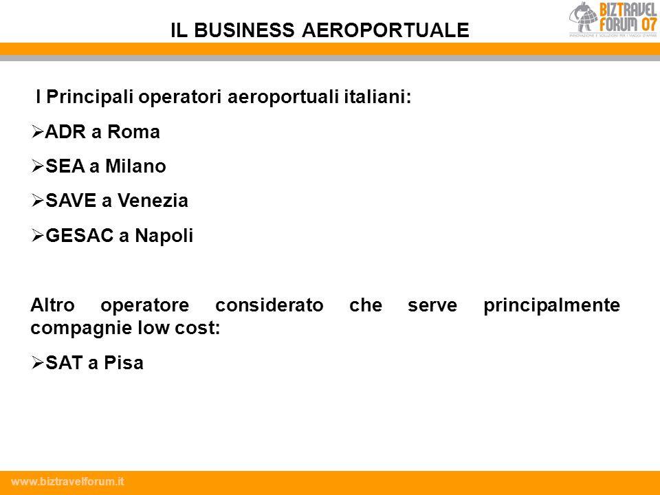 IL BUSINESS AEROPORTUALE
