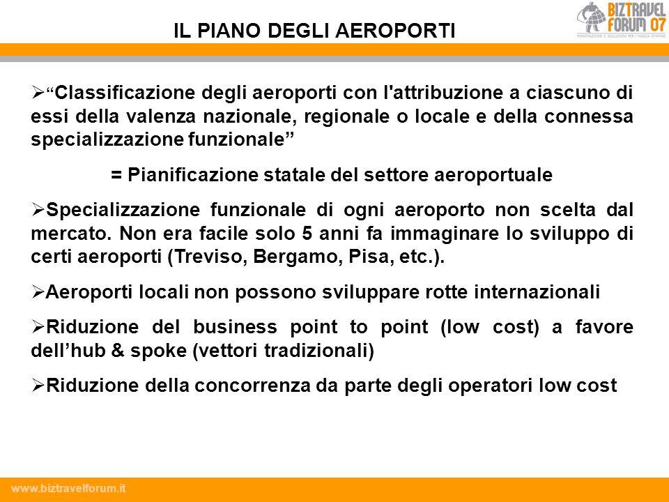 IL PIANO DEGLI AEROPORTI