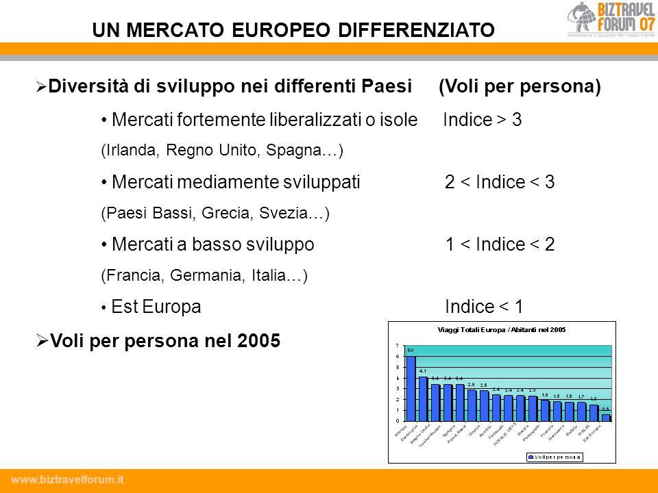 UN MERCATO EUROPEO DIFFERENZIATO