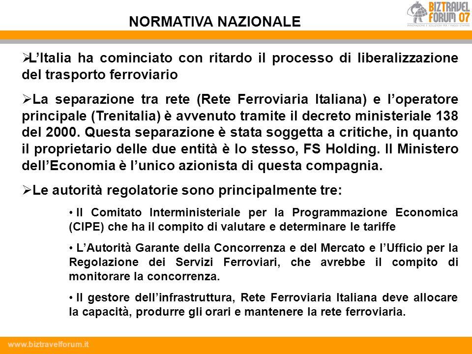 NORMATIVA NAZIONALE L'Italia ha cominciato con ritardo il processo di liberalizzazione del trasporto ferroviario.