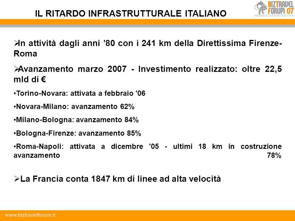 IL RITARDO INFRASTRUTTURALE ITALIANO