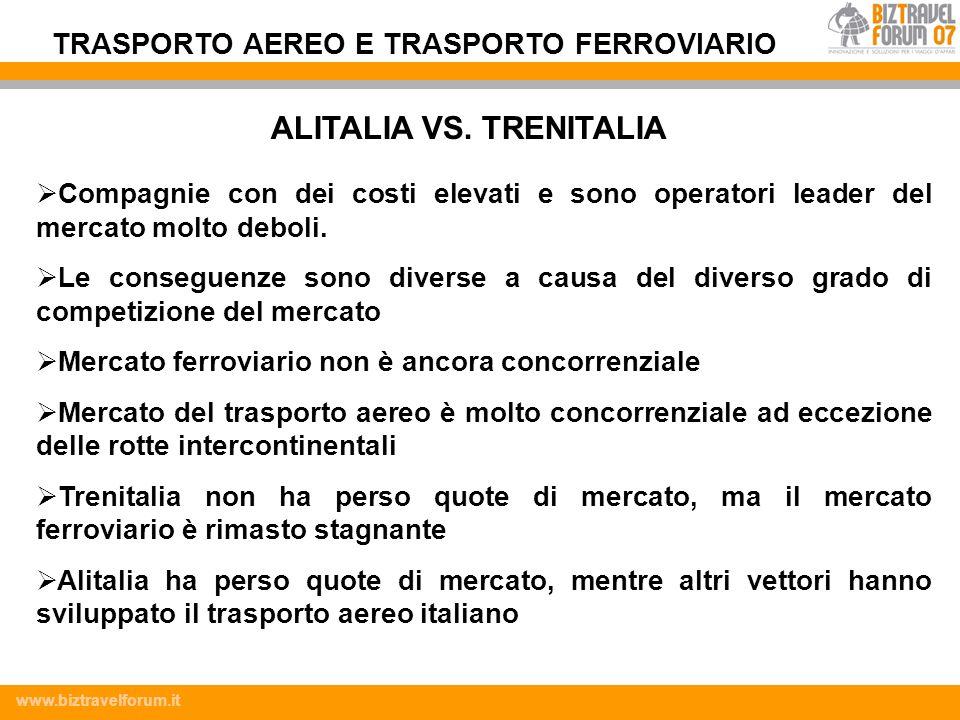 TRASPORTO AEREO E TRASPORTO FERROVIARIO ALITALIA VS. TRENITALIA