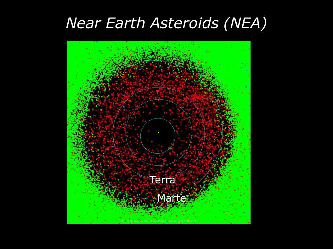 Near Earth Asteroids (NEA)