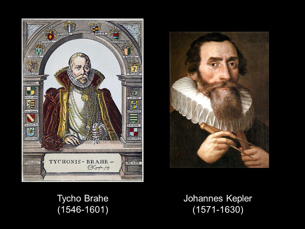Tycho Brahe (1546-1601) Johannes Kepler (1571-1630)