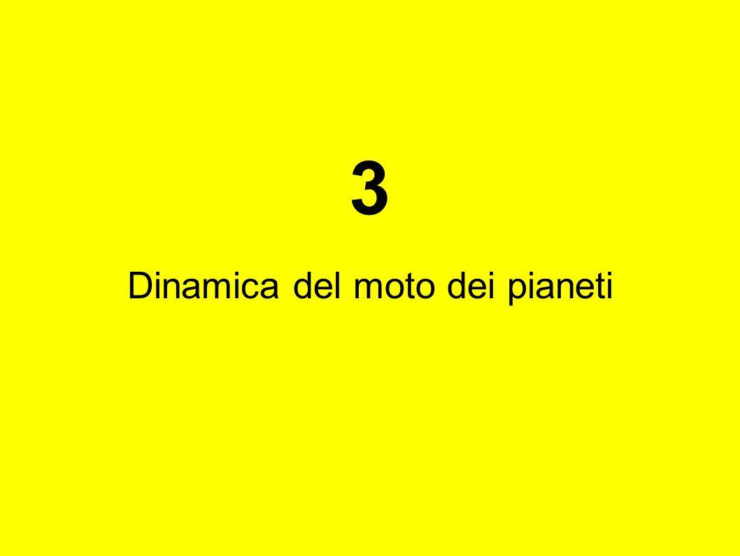 Dinamica del moto dei pianeti