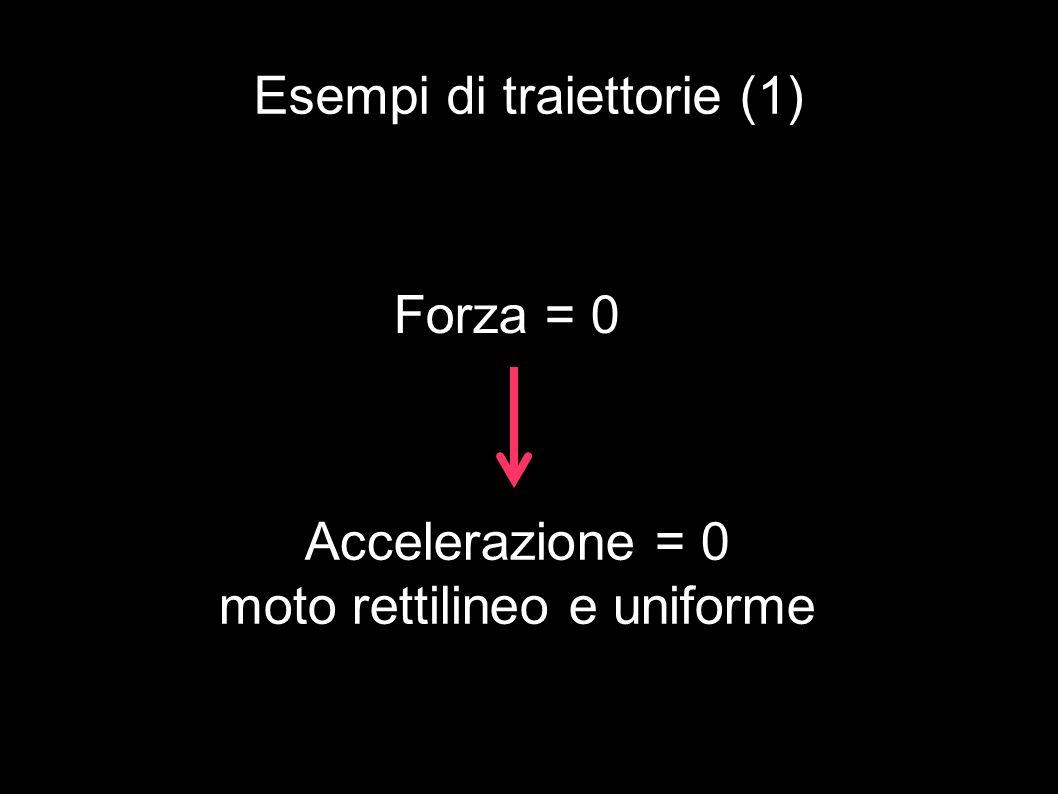 Esempi di traiettorie (1)