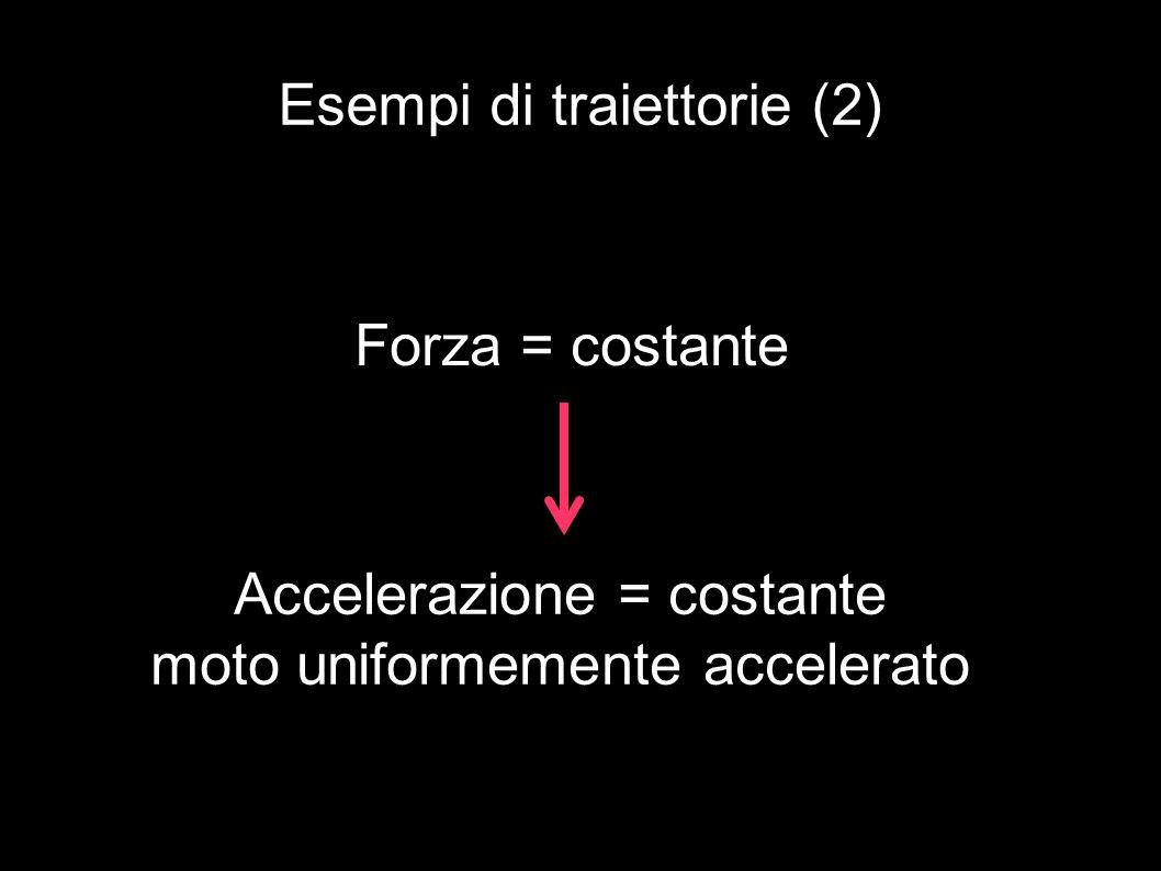 Esempi di traiettorie (2)