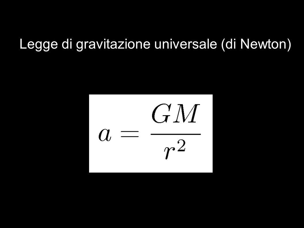 Legge di gravitazione universale (di Newton)