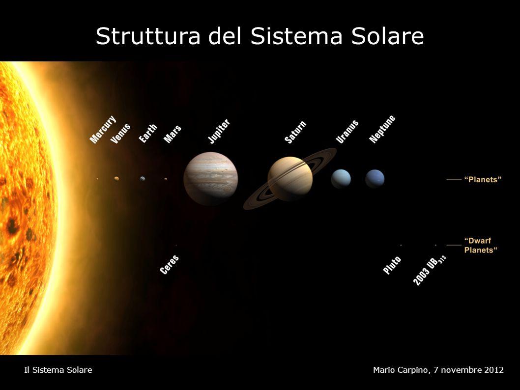 Struttura del Sistema Solare