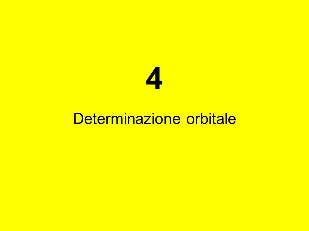 Determinazione orbitale