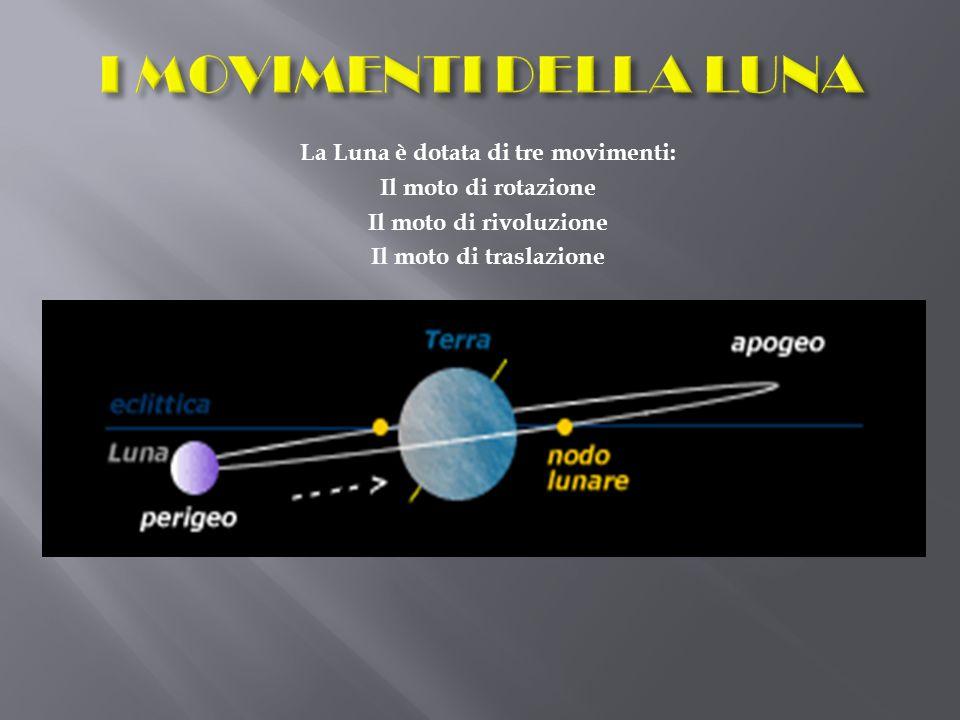 I MOVIMENTI DELLA LUNA La Luna è dotata di tre movimenti: Il moto di rotazione Il moto di rivoluzione Il moto di traslazione