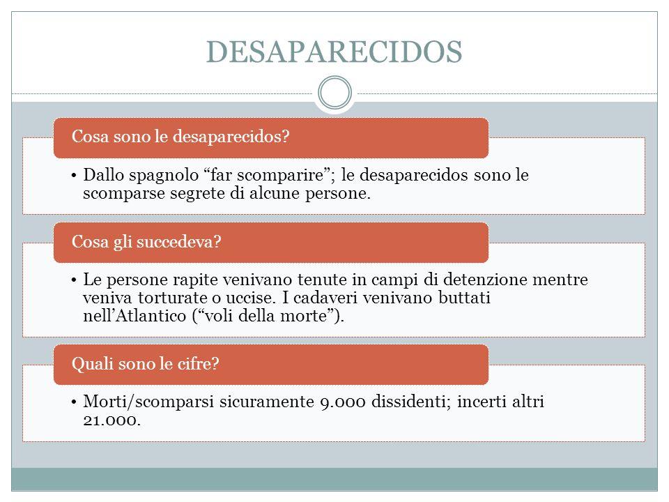 DESAPARECIDOS Cosa sono le desaparecidos
