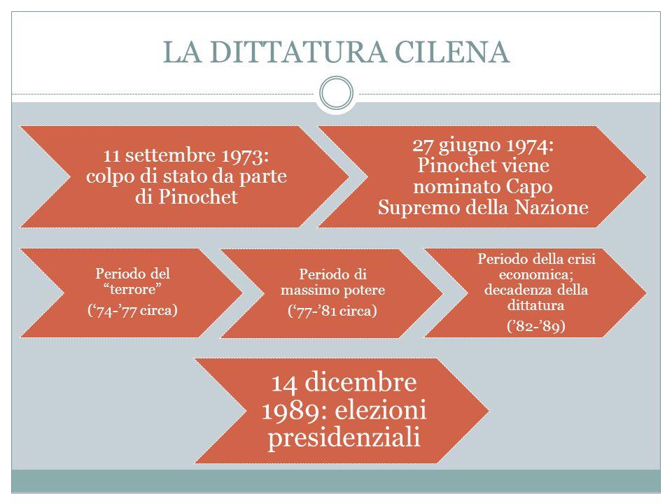 LA DITTATURA CILENA 14 dicembre 1989: elezioni presidenziali