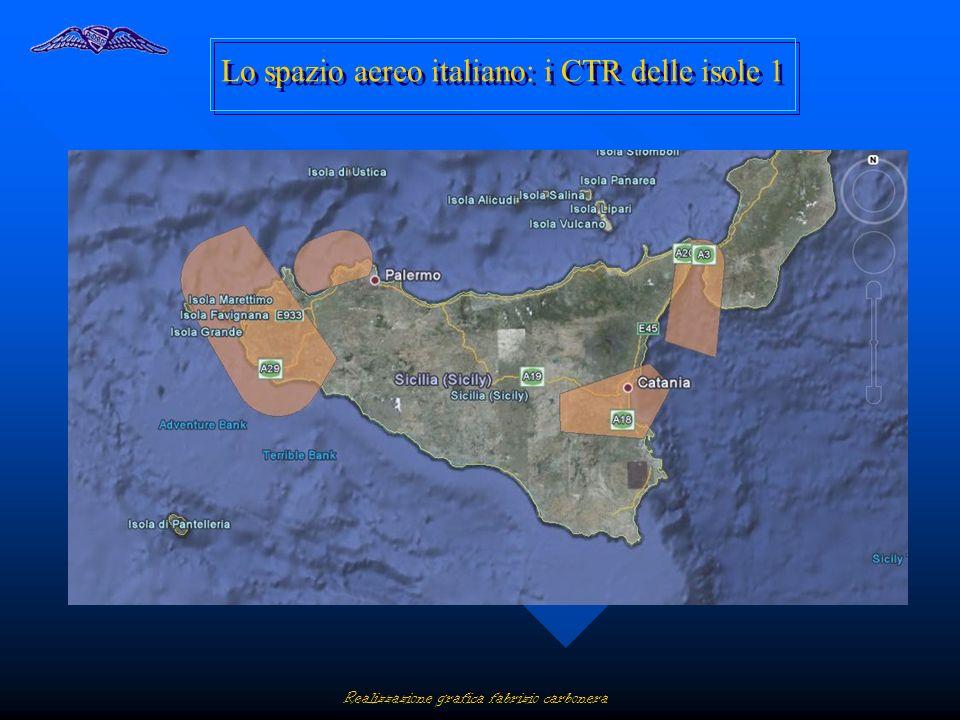 Lo spazio aereo italiano: i CTR delle isole 1