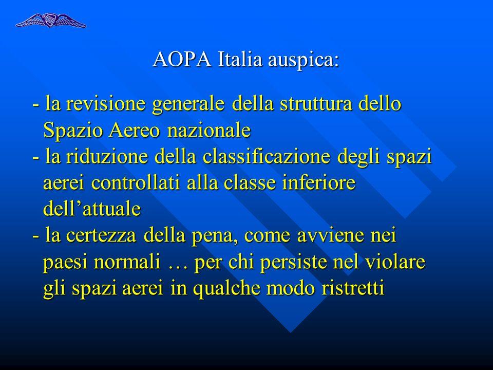 AOPA Italia auspica:
