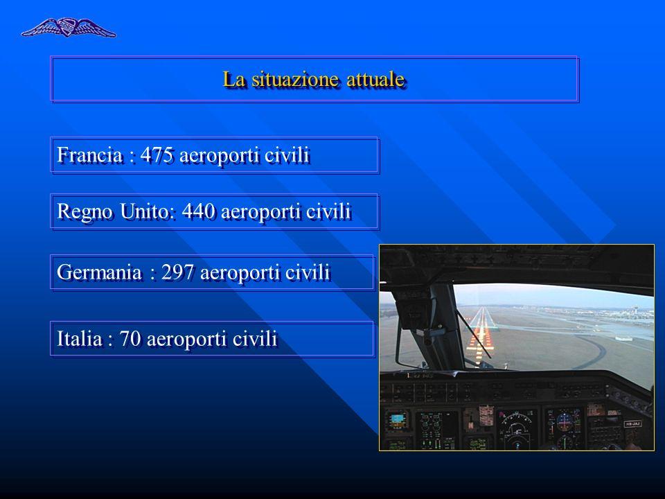 La situazione attuale Francia : 475 aeroporti civili. Regno Unito: 440 aeroporti civili. Germania : 297 aeroporti civili.