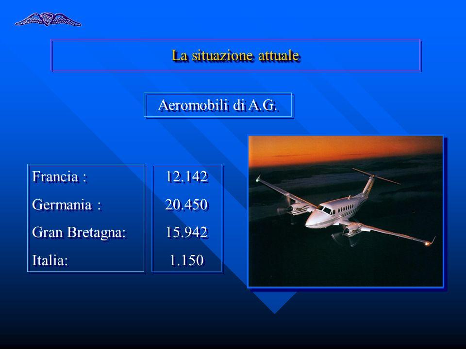 La situazione attuale Aeromobili di A.G. Francia : Germania : Gran Bretagna: Italia: 12.142. 20.450.