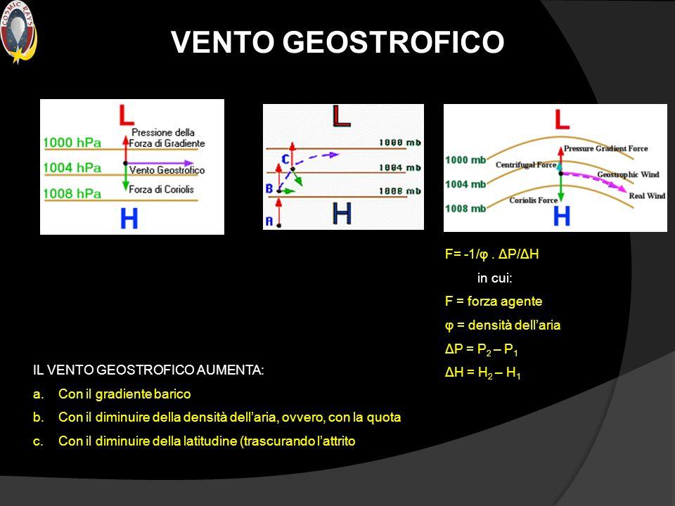 VENTO GEOSTROFICO F= -1/φ . ΔP/ΔH in cui: F = forza agente