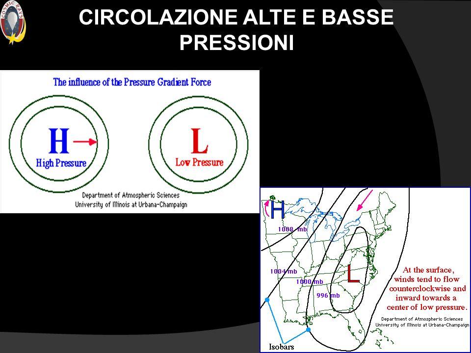 CIRCOLAZIONE ALTE E BASSE PRESSIONI