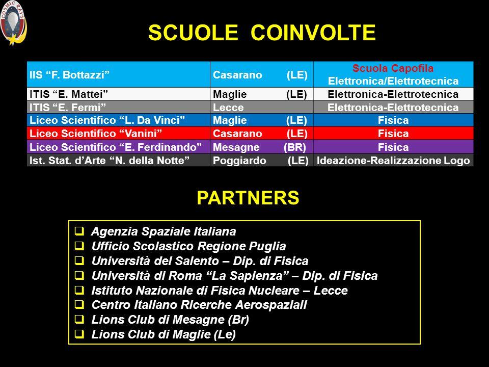 PARTNERS SCUOLE COINVOLTE Agenzia Spaziale Italiana