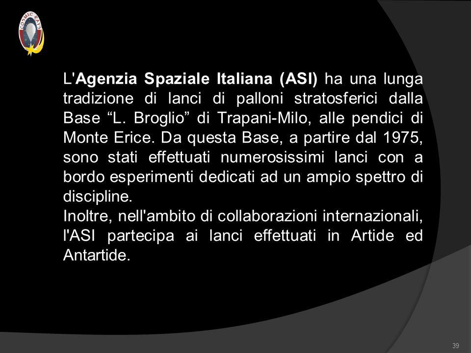 L Agenzia Spaziale Italiana (ASI) ha una lunga tradizione di lanci di palloni stratosferici dalla Base L. Broglio di Trapani-Milo, alle pendici di Monte Erice. Da questa Base, a partire dal 1975, sono stati effettuati numerosissimi lanci con a bordo esperimenti dedicati ad un ampio spettro di discipline.
