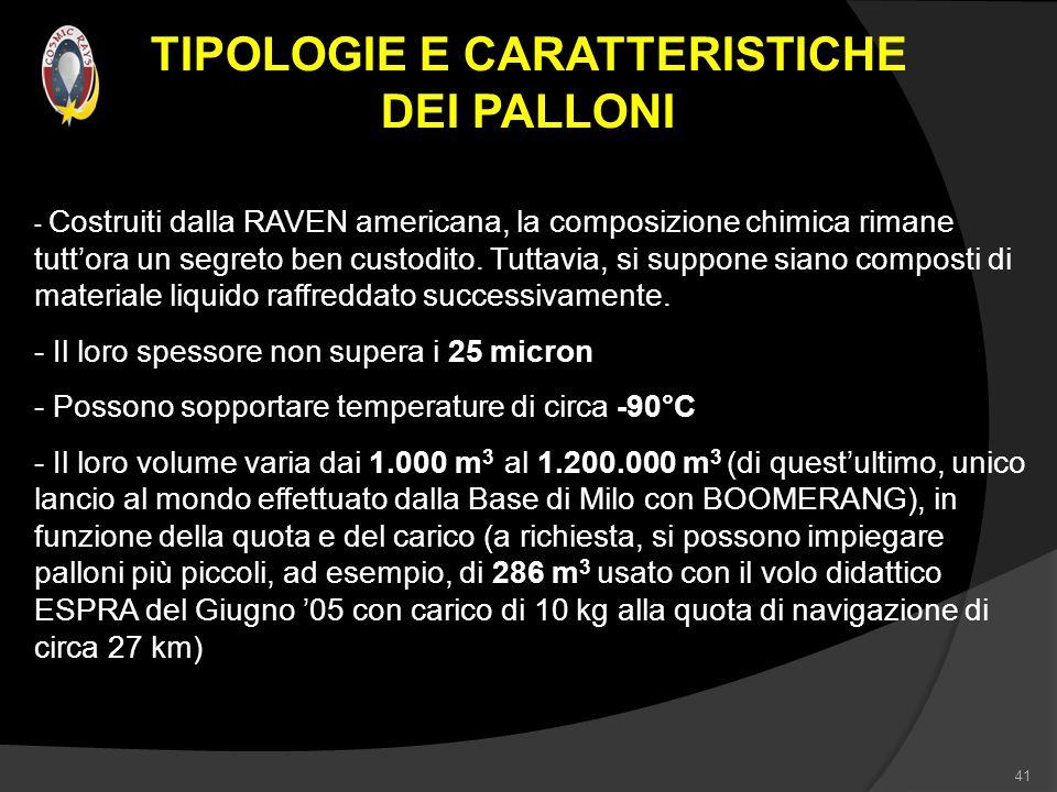 TIPOLOGIE E CARATTERISTICHE DEI PALLONI