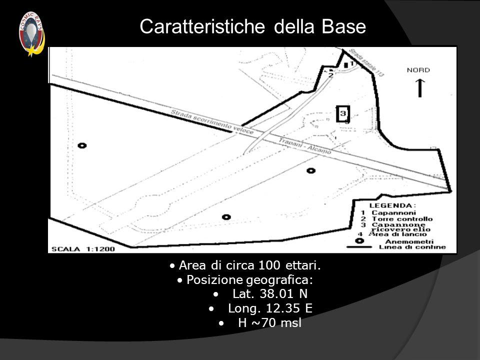 Caratteristiche della Base