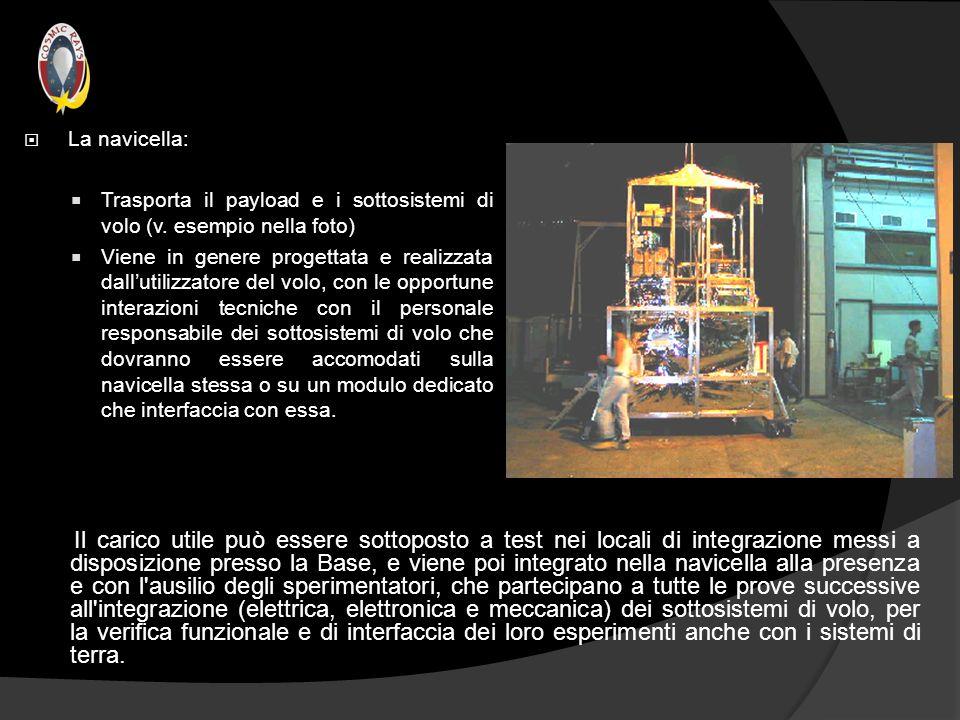 La navicella:Trasporta il payload e i sottosistemi di volo (v. esempio nella foto)
