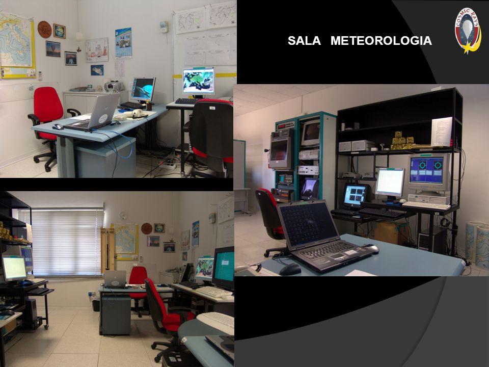 SALA METEOROLOGIA