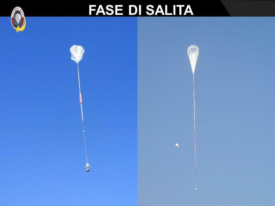 FASE DI SALITA