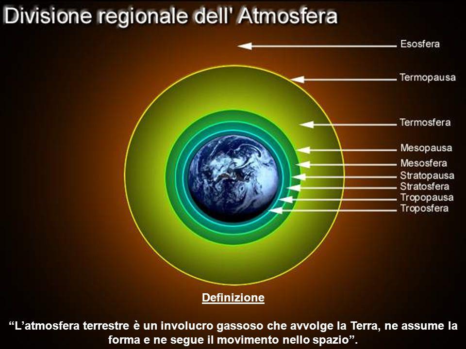 Definizione L'atmosfera terrestre è un involucro gassoso che avvolge la Terra, ne assume la forma e ne segue il movimento nello spazio .