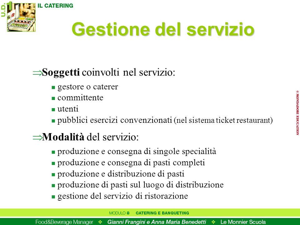 Gestione del servizio Soggetti coinvolti nel servizio: