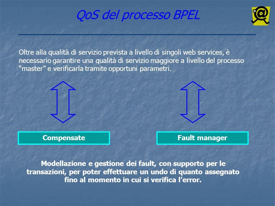 QoS del processo BPEL