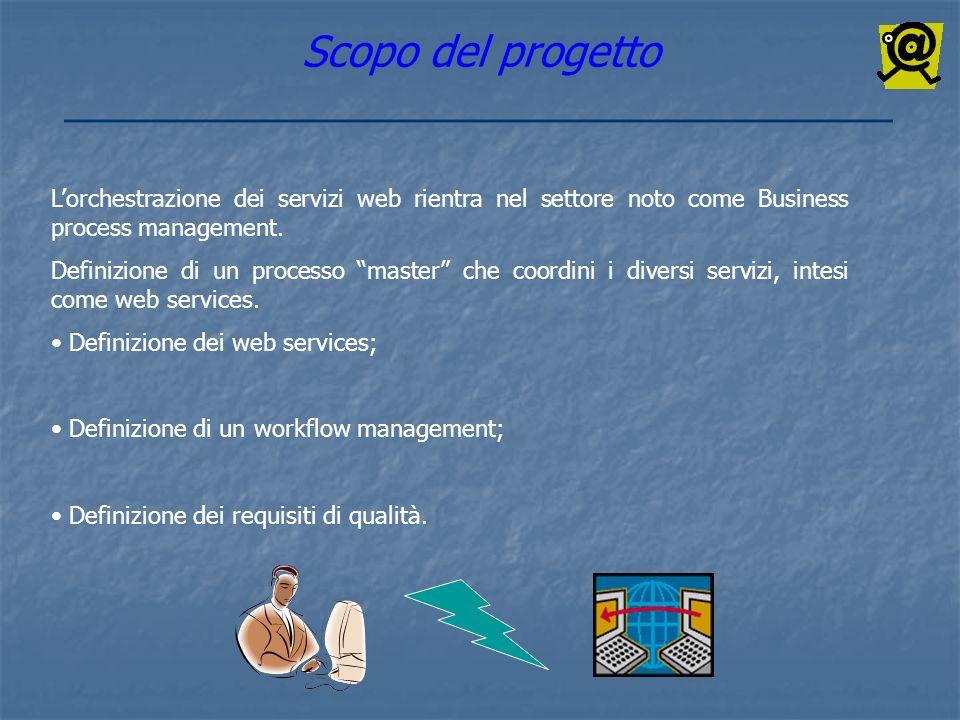 Scopo del progettoL'orchestrazione dei servizi web rientra nel settore noto come Business process management.