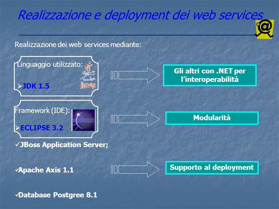 Gli altri con .NET per l'interoperabilità Supporto al deployment