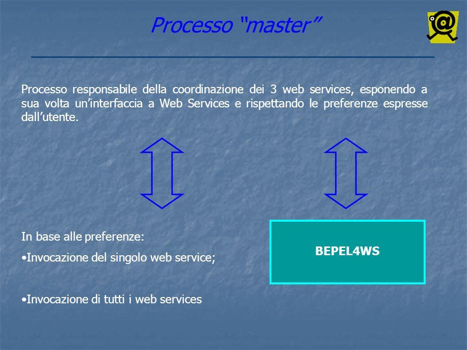 Processo master
