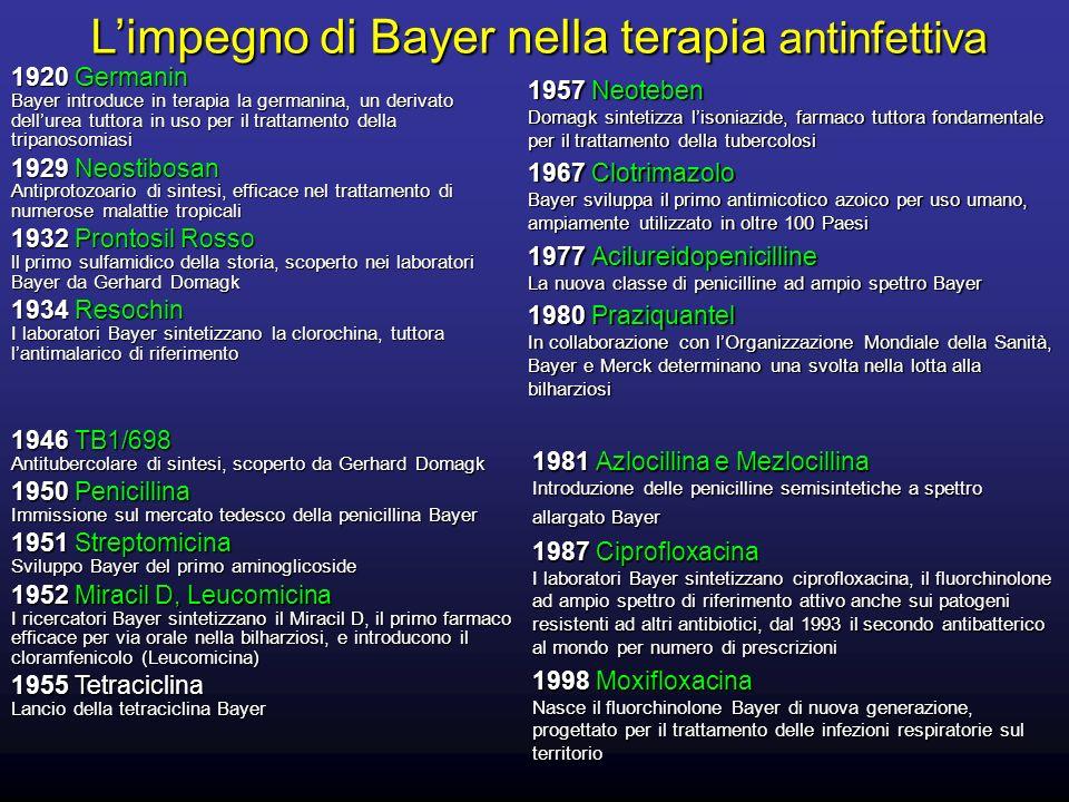 L'impegno di Bayer nella terapia antinfettiva