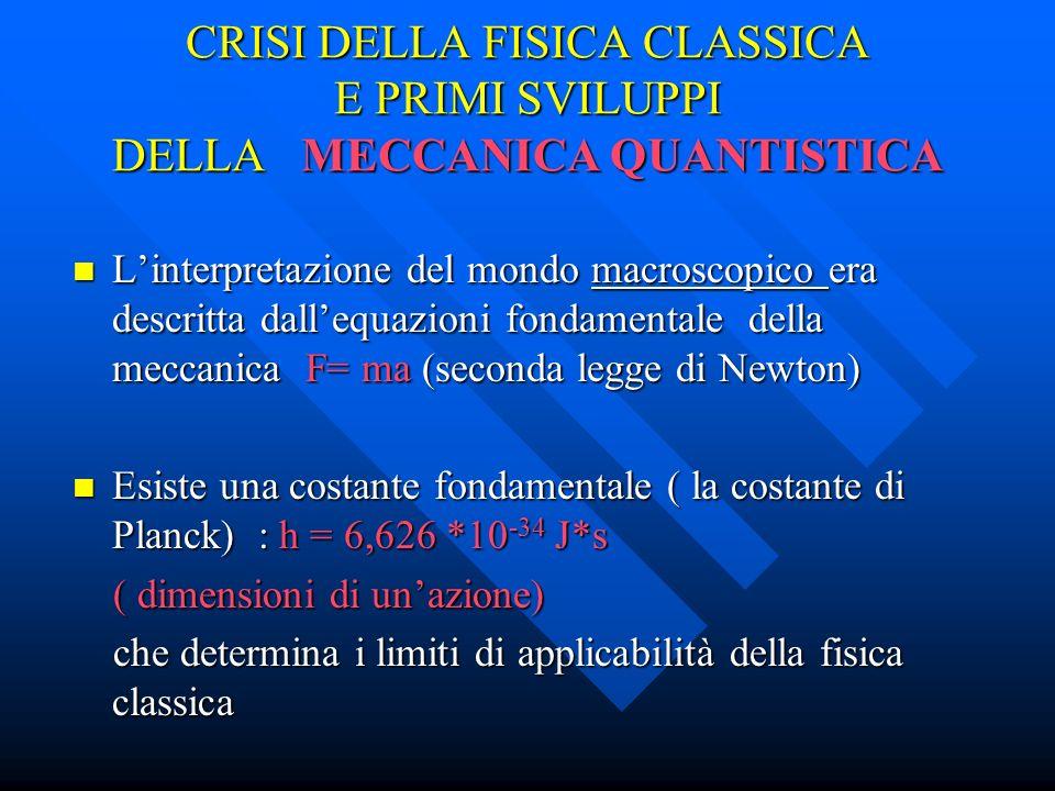 CRISI DELLA FISICA CLASSICA E PRIMI SVILUPPI DELLA MECCANICA QUANTISTICA