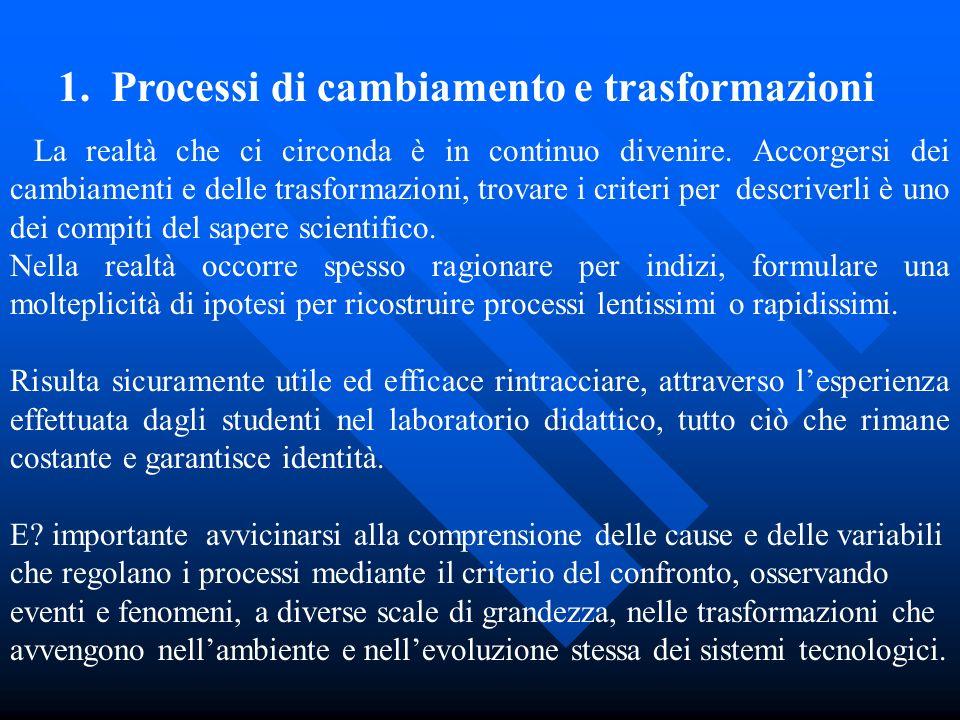 Processi di cambiamento e trasformazioni