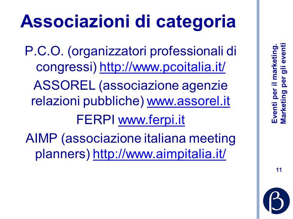 Associazioni di categoria