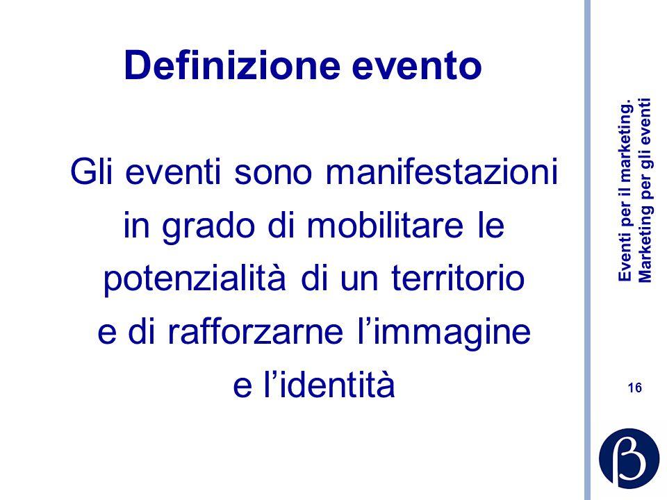 Definizione evento Gli eventi sono manifestazioni