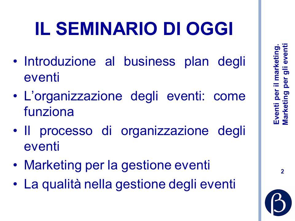 IL SEMINARIO DI OGGI Introduzione al business plan degli eventi