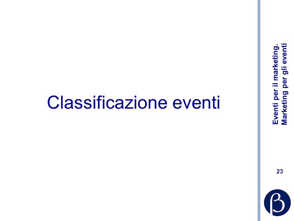 Classificazione eventi